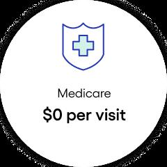 New Medicare Bubble